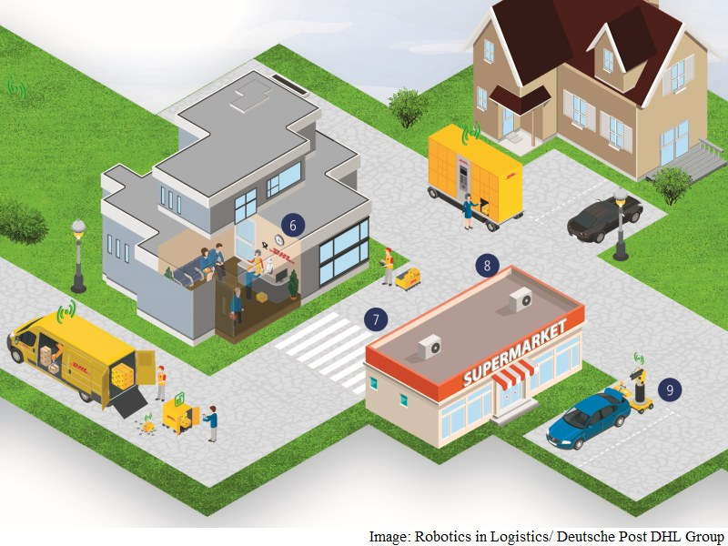 Robots Set to Aid Postal Workers With Deliveries in Germany