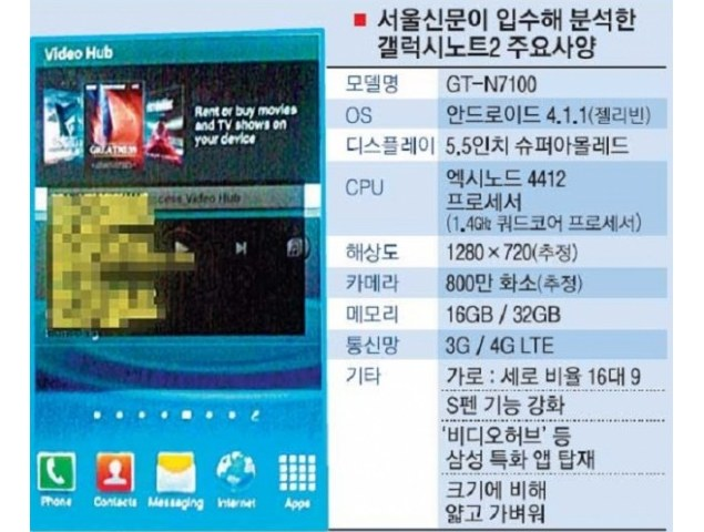 Samsung Galaxy Note 2 specifications leaked in full