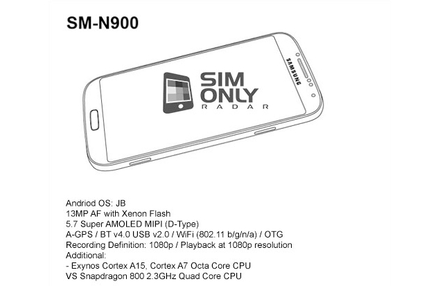 Samsung Galaxy Note III leaked schematics reveal Xenon flash, other specifications