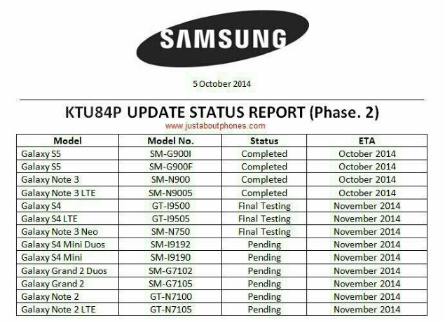 samsung_android_444_update_roadmap_xda_leak.jpg