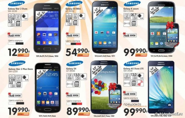 Samsung Galaxy A5 Price and Specs Tipped by Retailer Ahead of Launch