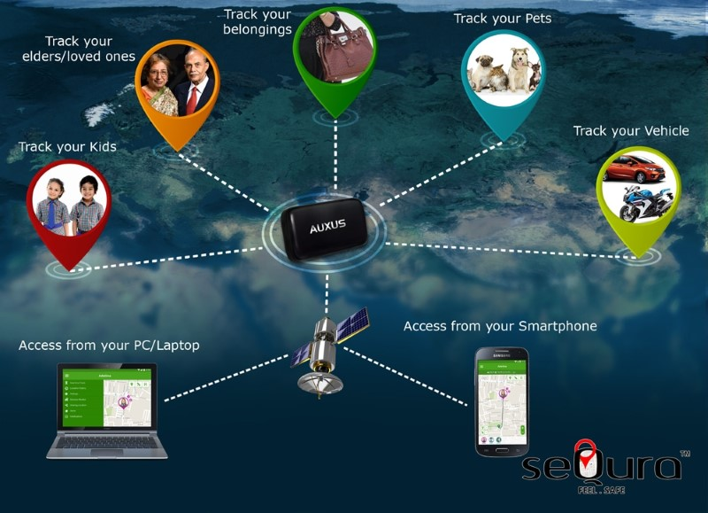 Auxus seQura to Help Keep a Track of Kids, Elders, Pets, and More