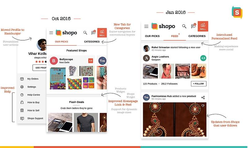 shopo_design_evolution2.jpg