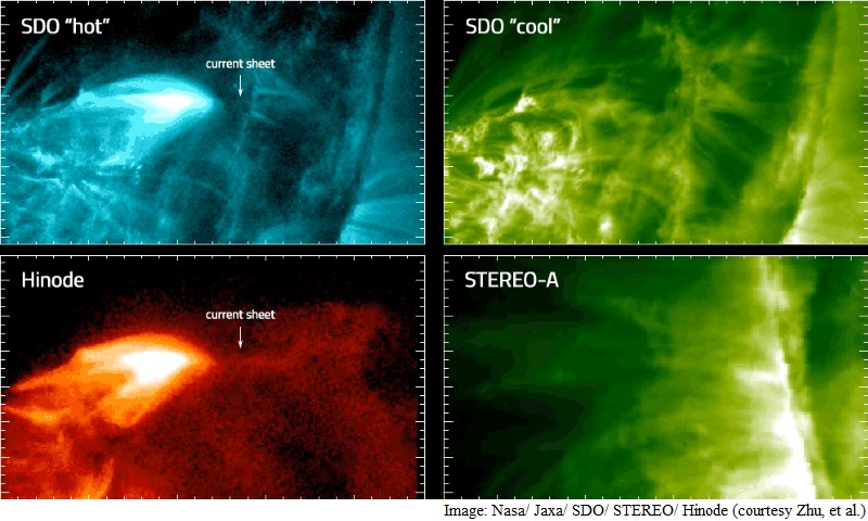 Nasa Helps Decode Solar Flares With 'Current Sheet' Observations