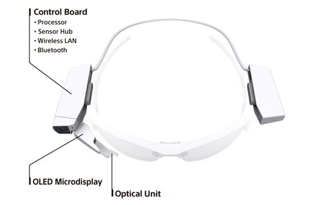 Sony's Single-Lens Display Module Turns Regular Eyewear Into Google Glass