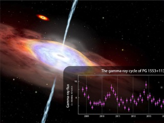 Nasa Telescope Spots Hints of Gamma-Ray Cycle in 'Active' Galaxy