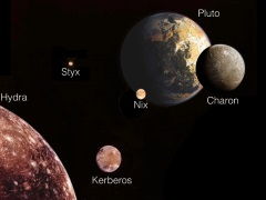 Astronomers Describe the Chaotic Dance and Planetlike System of Pluto's Moons