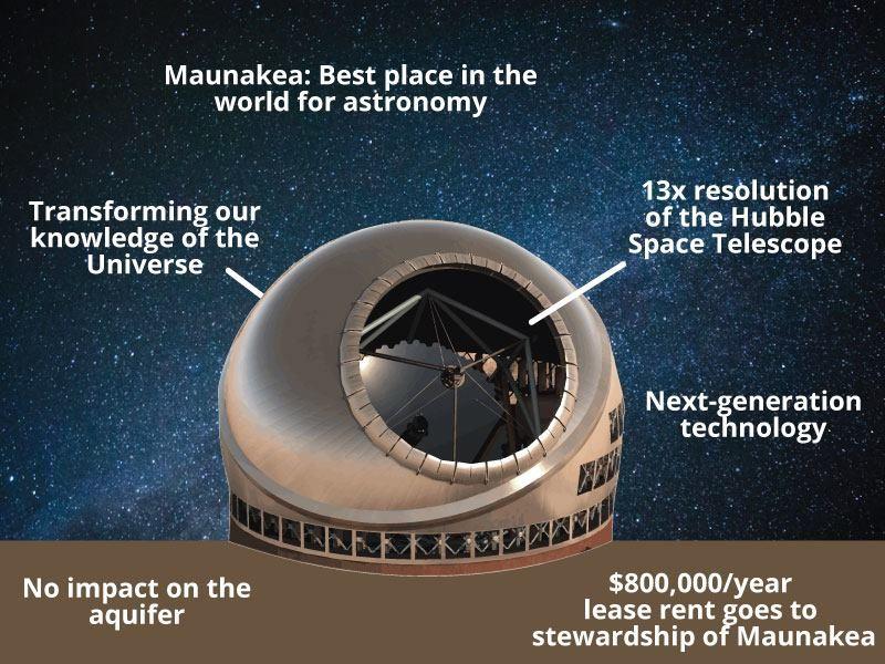World's Largest Telescope May Be Set Up in Ladakh