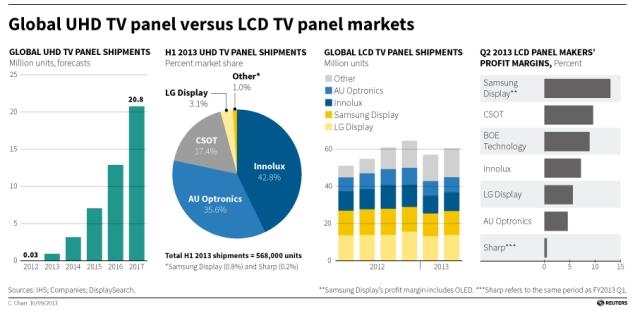 tv-sales-graph-635.jpg