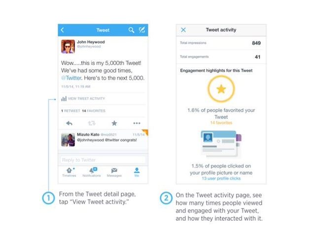 Twitter Brings Tweet Activity Analytics to iOS App