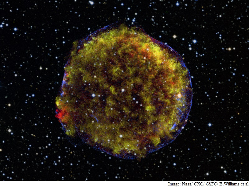Chandra-Assisted Movie Recreates Stellar Explosion Observed in 1572