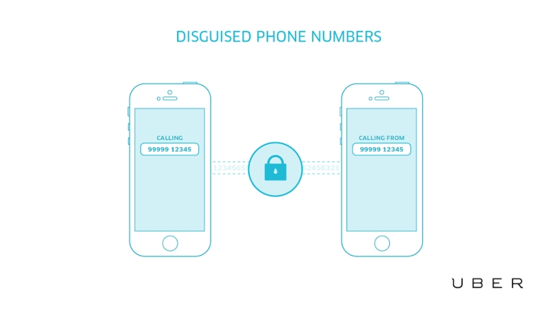 uber phone contact for drivers
