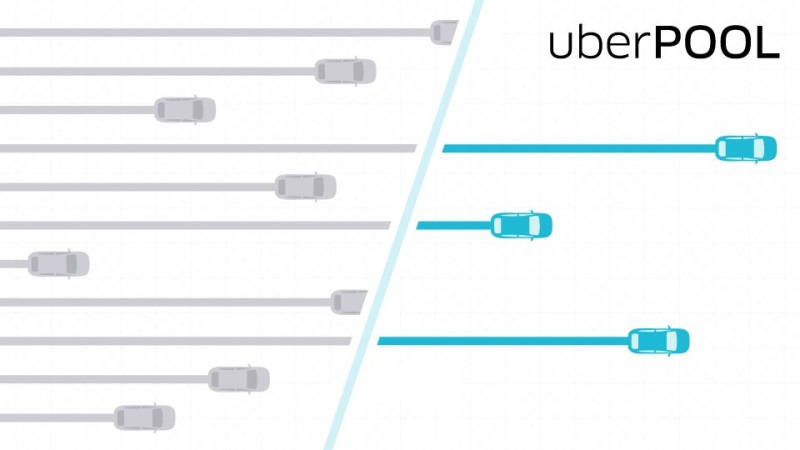 UberPool Carpooling Service Launched in India