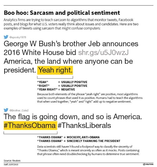us_election_sarcasm_reuters.jpg