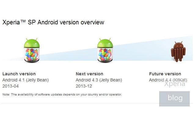 Android 4 4 KitKat update coming to Xperia SP