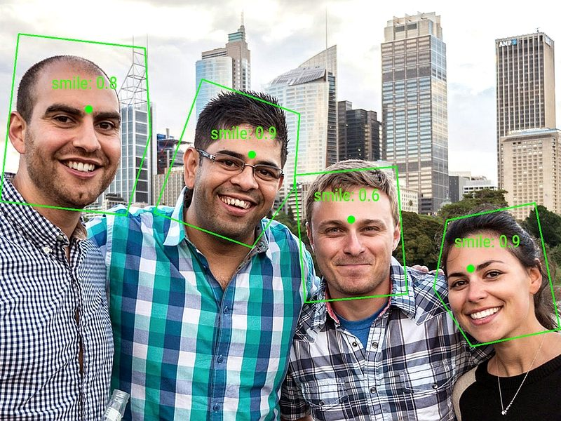 Google Unveils Android Mobile Vision API to Detect and Track Human Faces