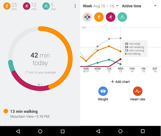 Google Fit for Android Now Available for Download From Google Play