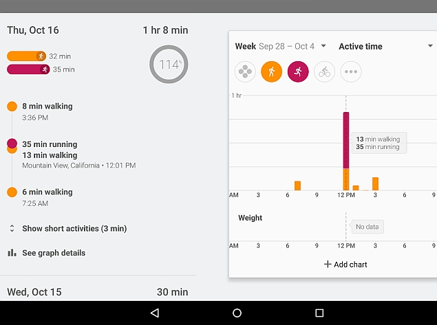 Google Fit App Updated With 100 New Activities, Bug Fixes and More