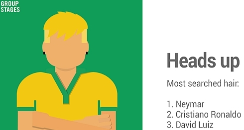 google_search_trends_group_stage_world_cup_hair.jpg