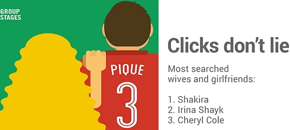 google_search_trends_group_stage_world_cup_wives_and_girlfriends.jpg