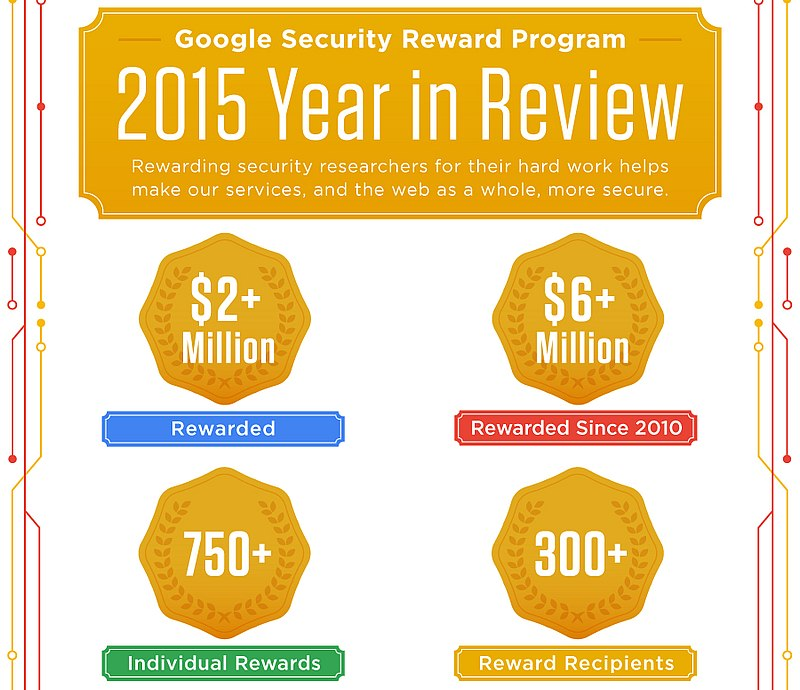 google_security_rewards_2015.jpg