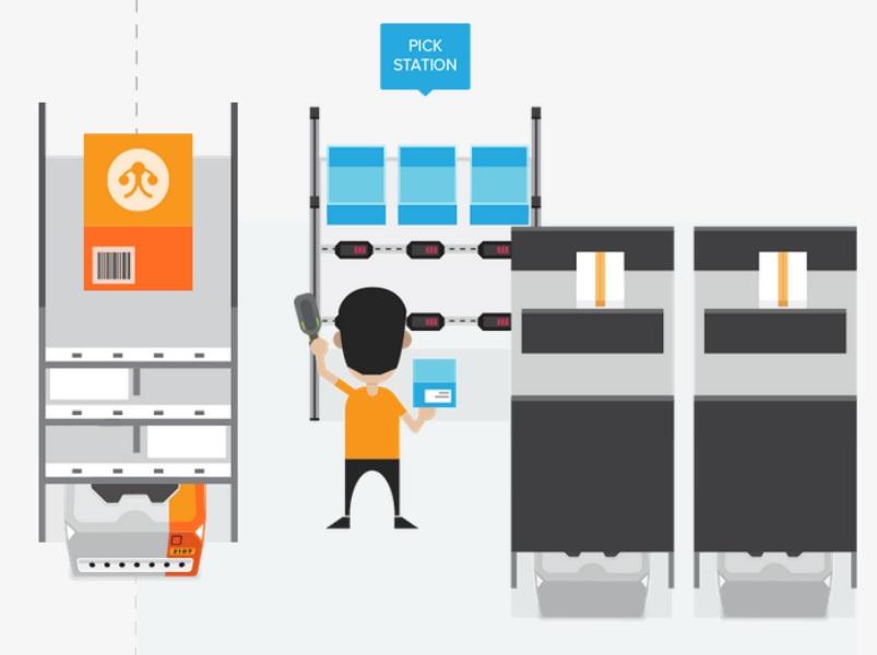 Warehouse Automation Robotics Provider GreyOrange Raises $30 Million