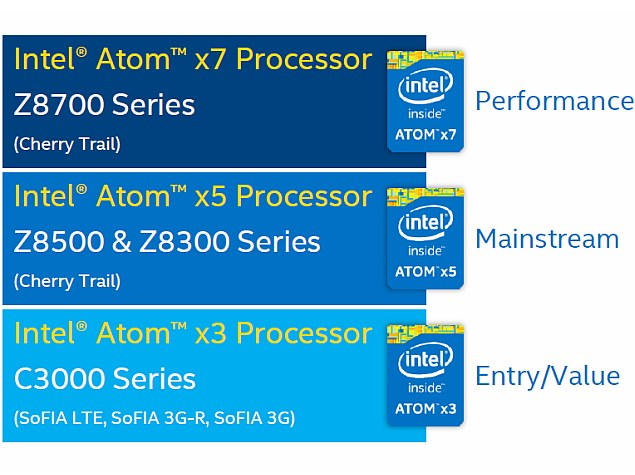 Intel Unveils Atom x3, Atom x5, and Atom x7 SoCs for Mobile Devices at MWC