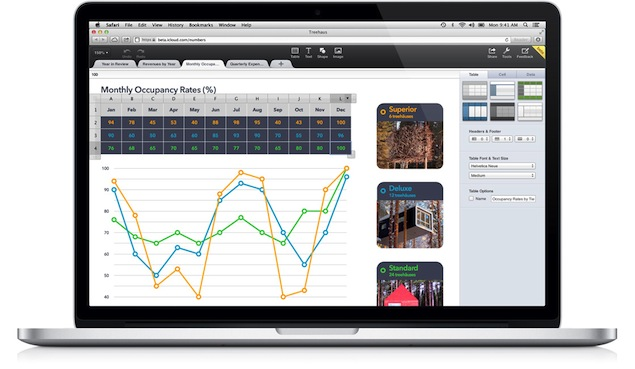 Apple's iWork suite of apps coming soon to a browser near you