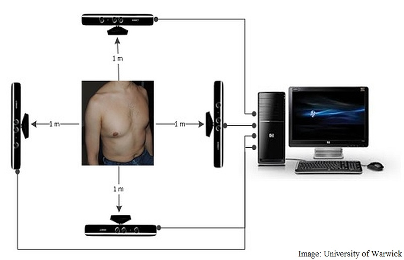 Microsoft's Kinect Camera Could Soon Fight Lung Diseases