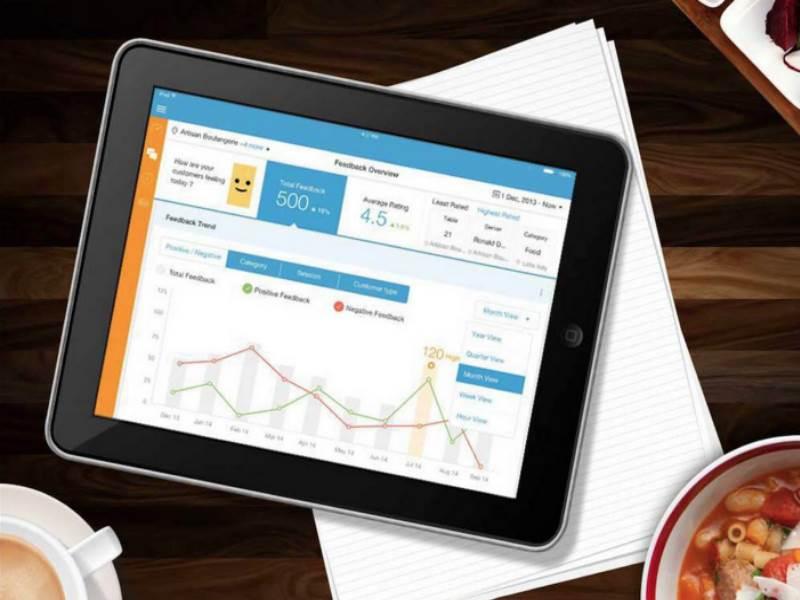 Mobikon Acquires Mobile Customer Feedback Platform Trii.be