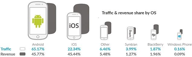 mobile_advertising_shares_opera_mediaworks.jpg