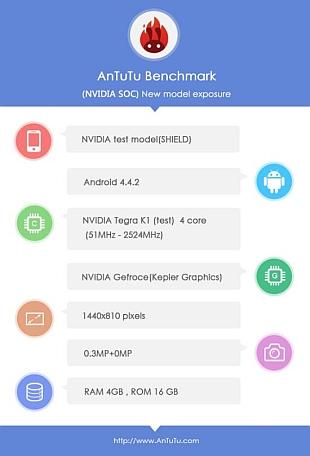 Nvidia Shield 2's alleged benchmark results tip Tegra K1, 4GB of RAM