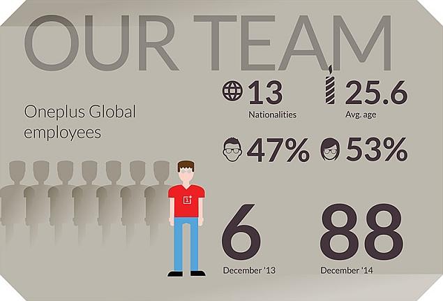 oneplus_annual_report_card_team.jpg