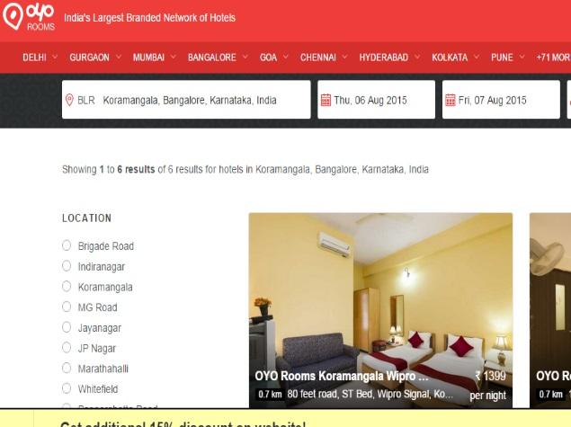 Budget Hotel Aggregator Oyo Rooms Raises $100 Million