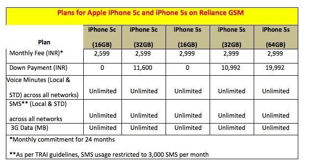 rcom-gsm-iphone5s-plan.jpg