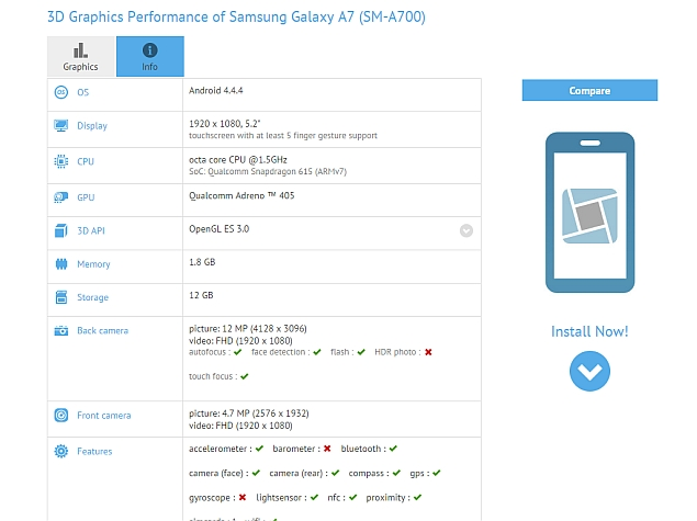 Samsung Galaxy A7's Purported Benchmark Results Tip 64-Bit SoC, More