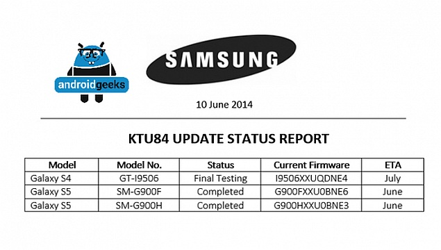samsung_galaxy_s5_s4_android_443_kitkat_leak_android_geeks.jpg