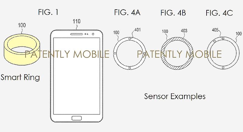 Samsung Patent Tips Development of Smart Ring