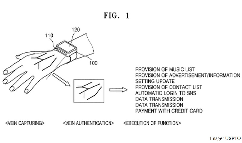 Samsung Patent Hints at Smartwatch That Scans Veins to Verify Identity