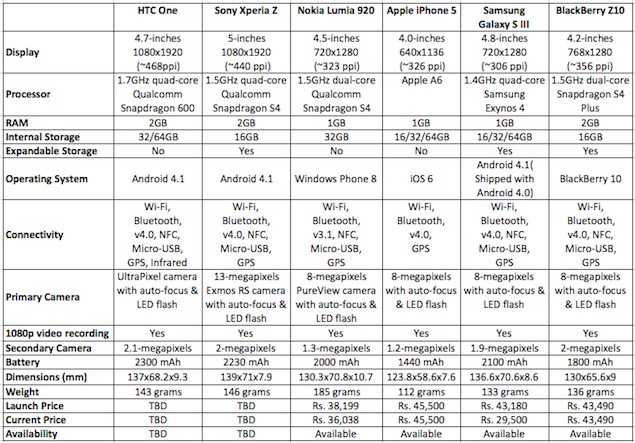 specs-sheet-revised.png