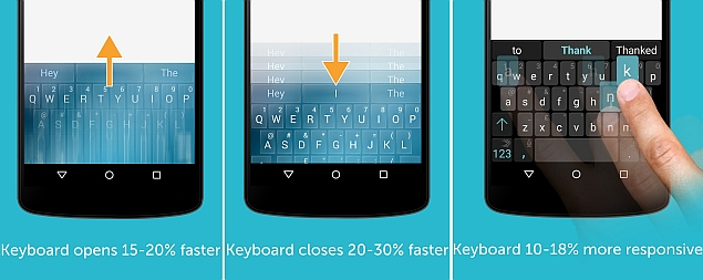 SwiftKey for Android Gets Support for 11 Indian Languages