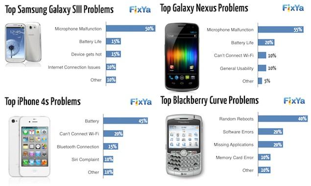 top_smartphone_problems.jpg