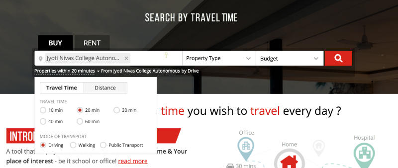 Magicbricks Launches Travel Time Search Feature