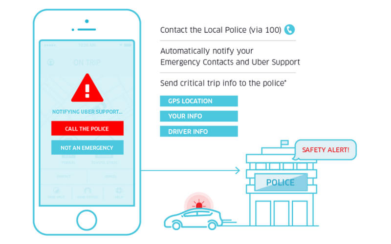 Uber Rolls Out Updated Safety Features In India
