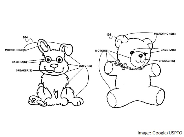 Google Aims to Patent Child Toy That Pays Attention