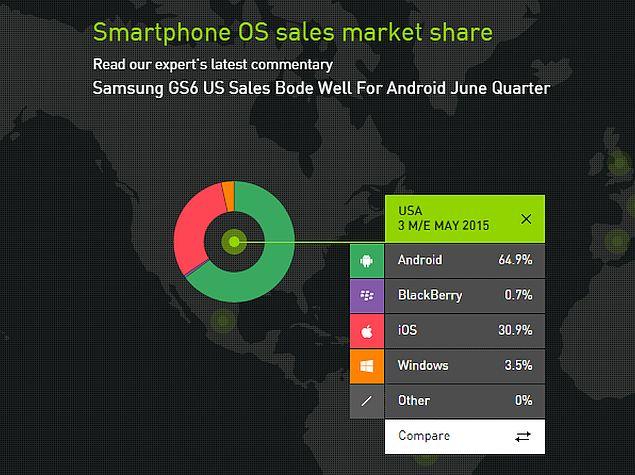 kantar_smartphone_sales.jpg